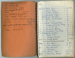 Manual records from the Commonweal Collection from the late 1960s