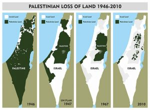 Palestinian loss of land 1946–2010. Source [https://commons.wikimedia.org/wiki/File:Palestinian-loss-of-land-1946-2010.jpg]